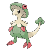 Pokemon GO Breloom