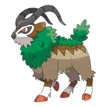 Pokemon GO Gogoat